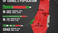 A Hamász rakétái