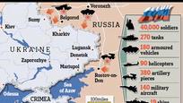 Az ukrán-orosz határ közelében állomásozó orosz erők